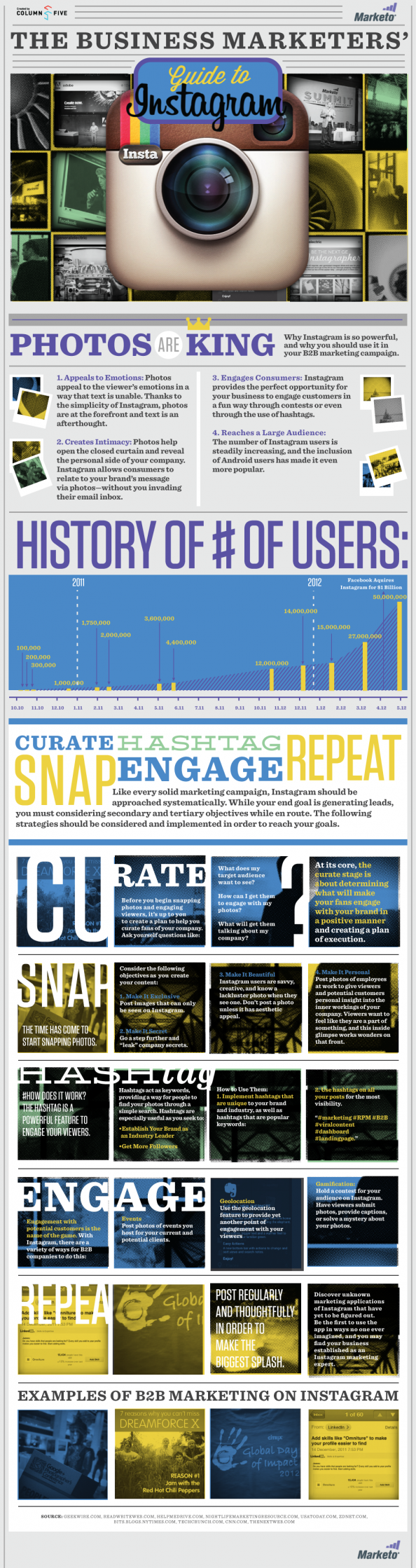The Business Marketers' Guide to Instagram Infographic