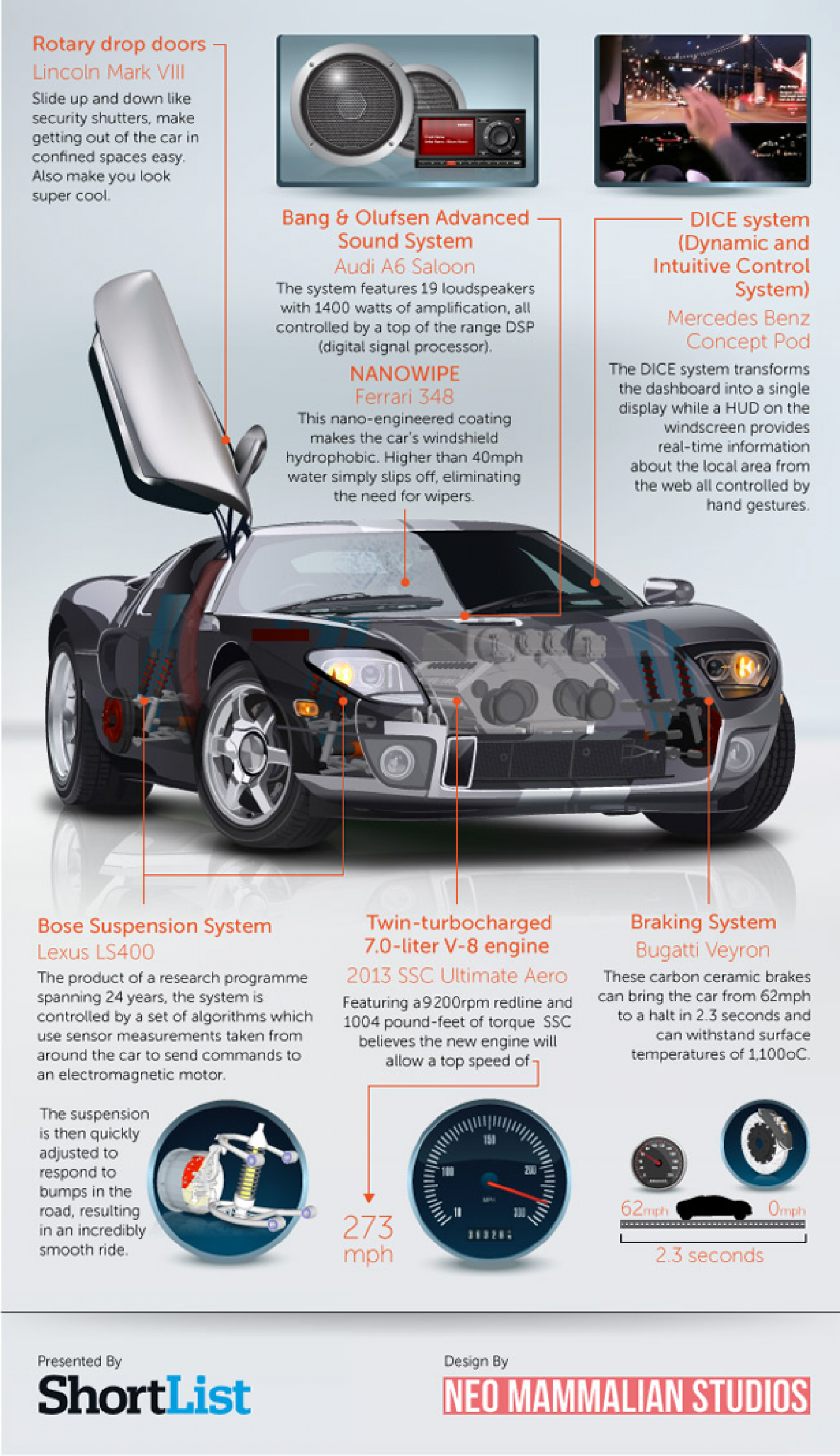 The Car to End all Cars  Infographic