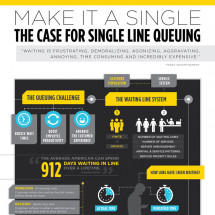 The Case for Single Line Queuing Infographic