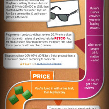 The Checkout Game Infographic