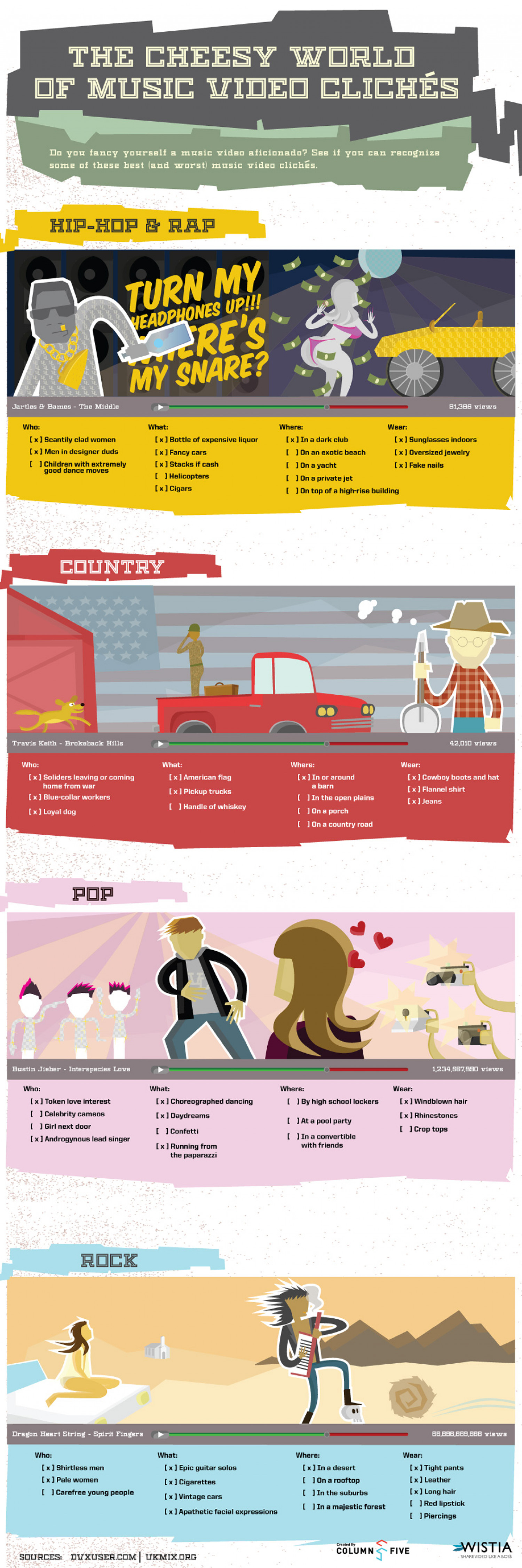 The Cheesy World of Music Videos Infographic