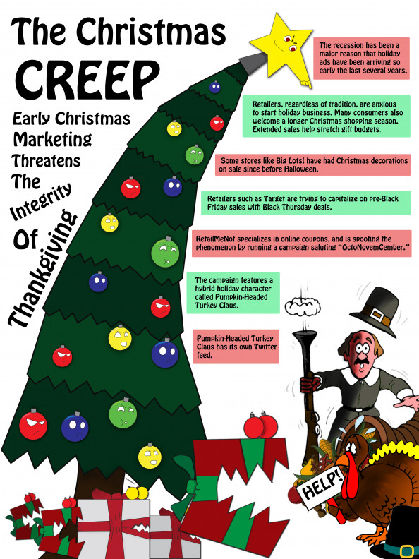 The Christmas Creep Infographic