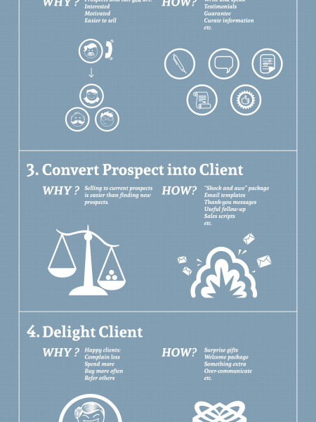 The Client Cloning Blueprint Infographic