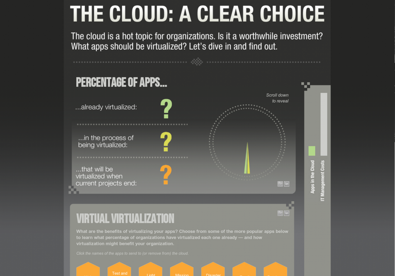 The Cloud: A Clear Choice Infographic