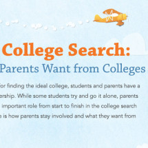 The College Search: What Parents Want from Colleges Infographic