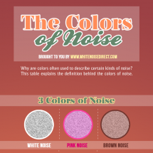 The Colors of Noise Infographic