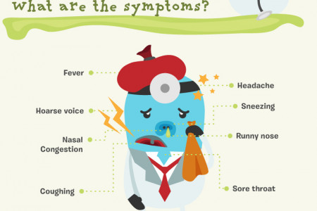 The Common Cold Infographic
