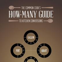 The Common Cook's How-Many Guide to Kitchen Conversions Infographic