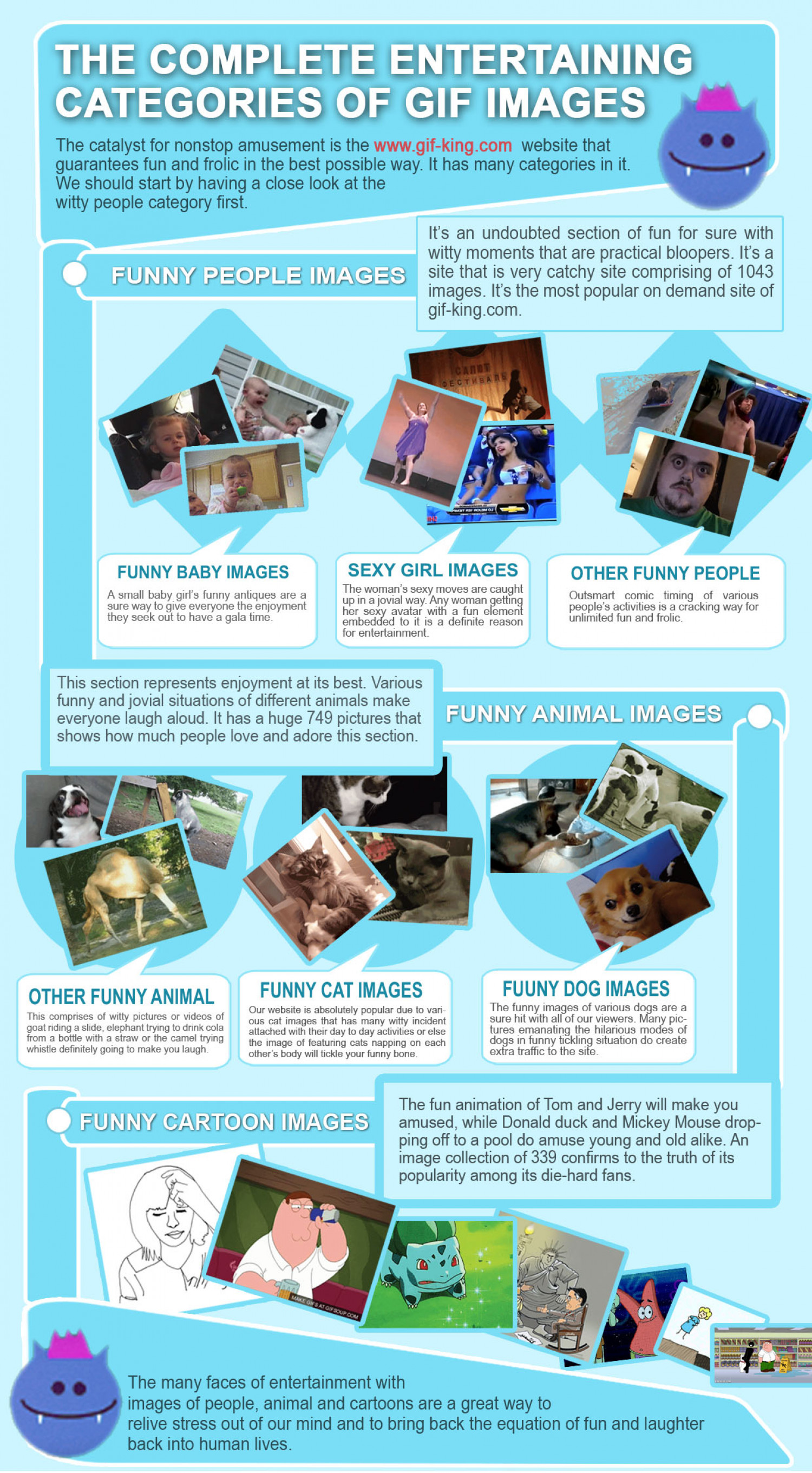 The Complete Entertaining Categories Of GIF Images Infographic