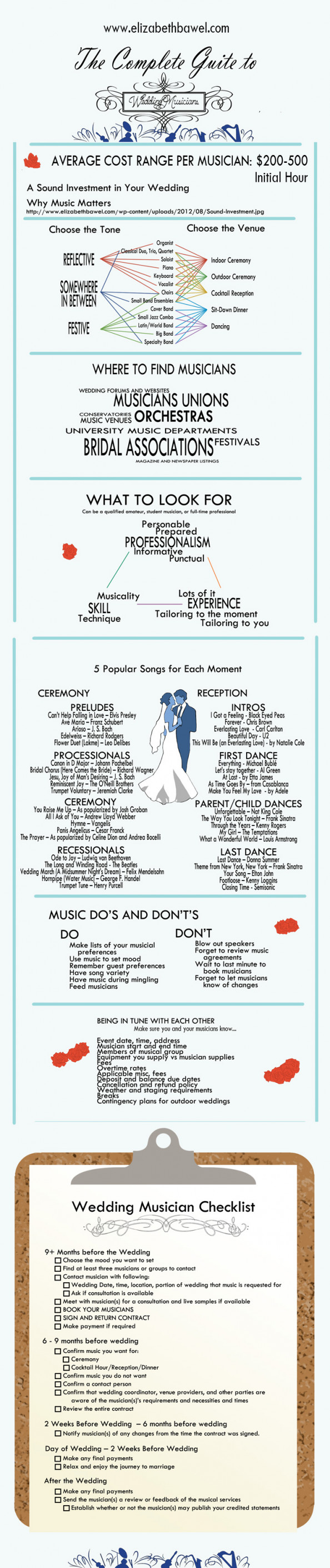 The Complete Guide to Wedding Musicians Infographic