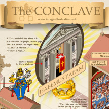 The Conclave Infographic