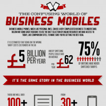 The Confusing World Of Business Mobiles Infographic