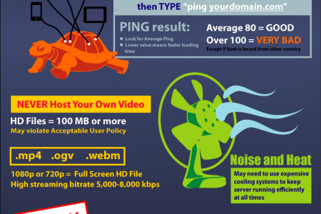 The Cons of Hosting a Website from Home Infographic