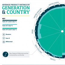 The Conversation Index Volume 4 Infographic