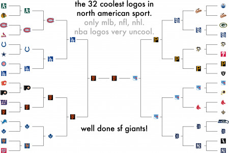 the coolest logo in north american sport? Infographic