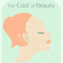 The Cost of Beauty Infographic