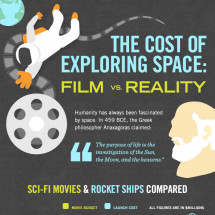 The Cost of Exploring Space: Film vs. Reality Infographic