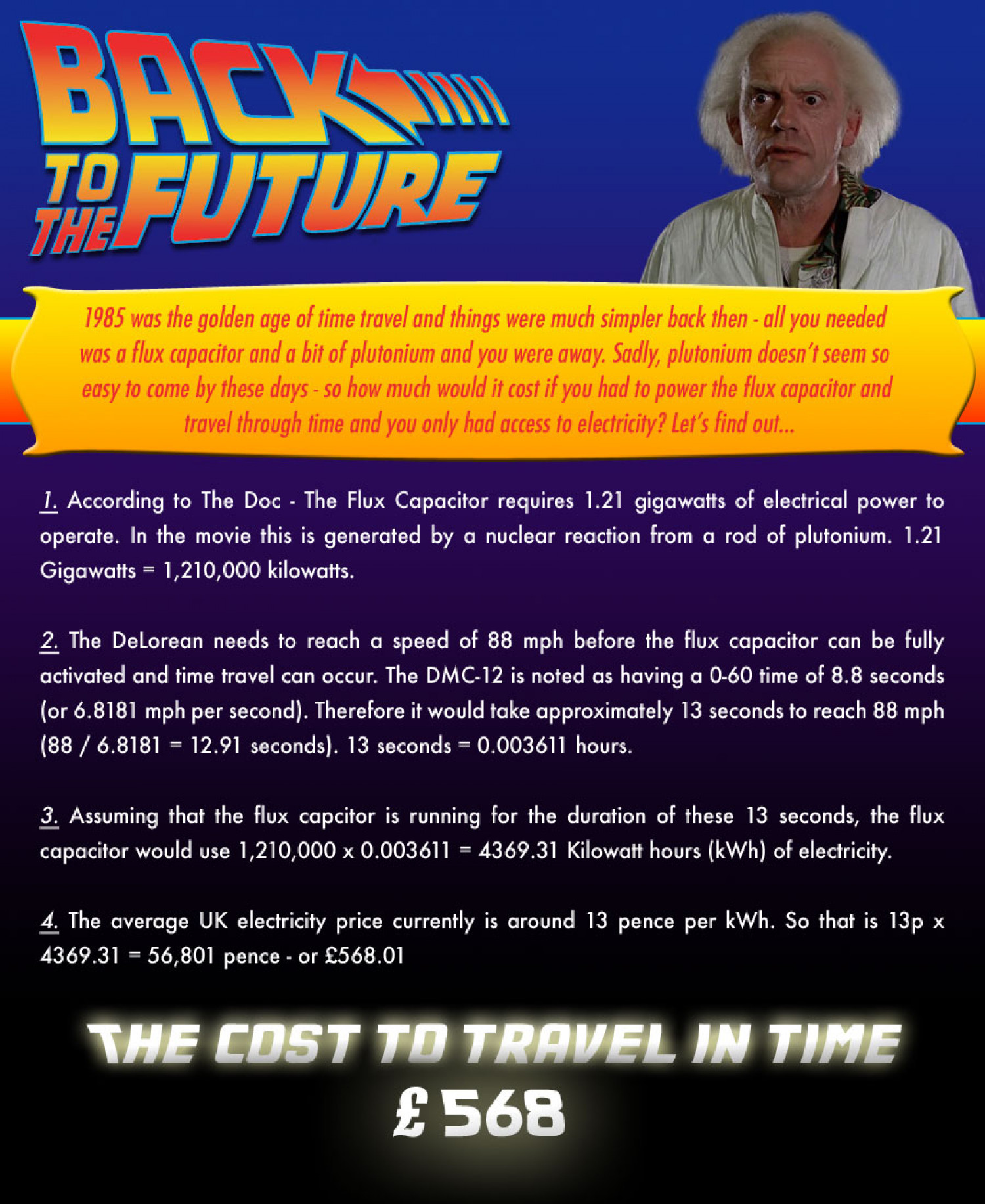 The cost of time travel in Back to the Future Infographic