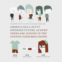The Coupon's Comeback Infographic