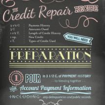 The Credit Repair Recipe Infographic