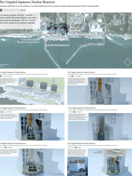 The Crippled Japanese Nuclear Reactors Infographic