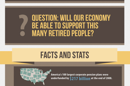 The Crisis in Pensions and Retirement Plans Infographic