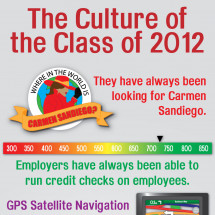 The Culture of the Class of 2012 Infographic