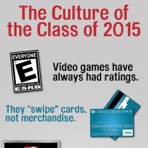 The Culture of the Class of 2015 Infographic