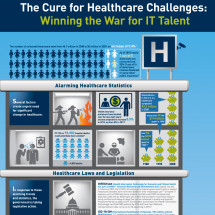 The Cure for Healthcare Challenges: Winning the War for IT Talent Infographic