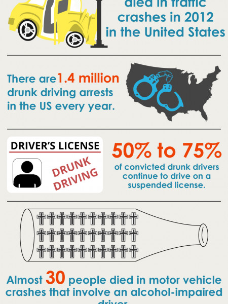 The Dangers of Drinking and Driving | Better Hope Rehabilitation Services Infographic
