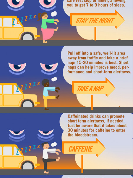 The Dangers of Driving While Drowsy Infographic