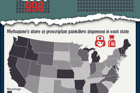 The Dangers of Methadone Infographic