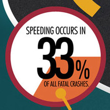 The Dangers of Speeding While Driving Infographic