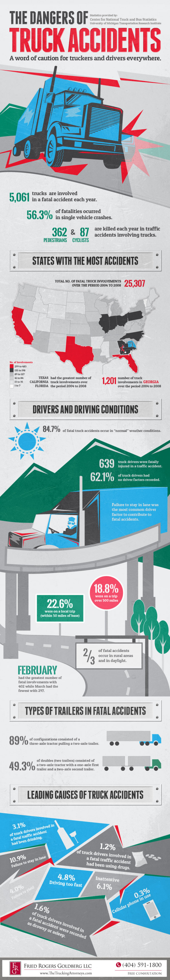 The Dangers of Truck Accidents Infographic