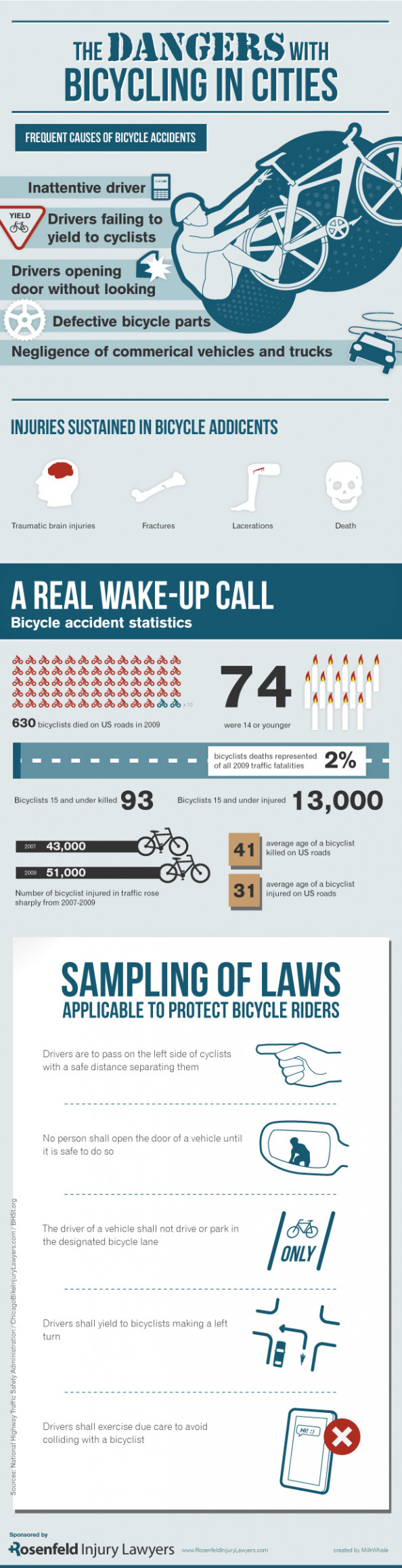 The Dangers with  Bicycling in the Cities Infographic