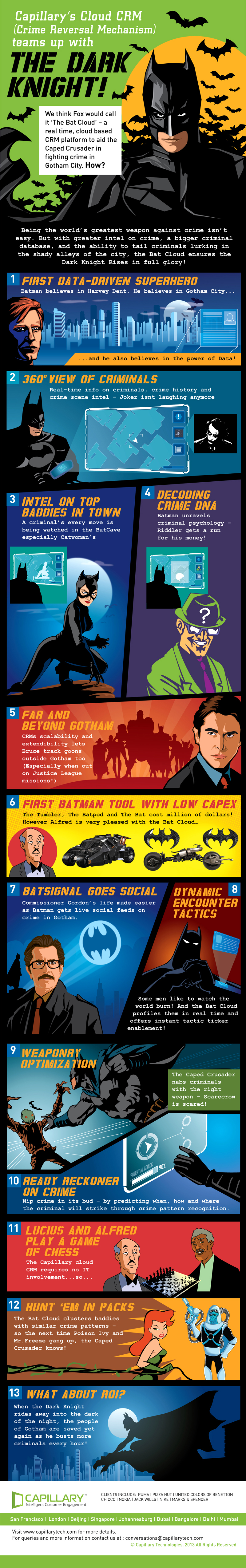 Infographic: The Dark Knight