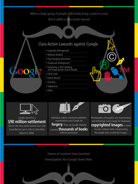 The Dark Side of Success: Google in the Courtroom Infographic