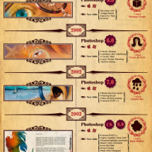 The Darwinian Evolution of Photoshop Infographic