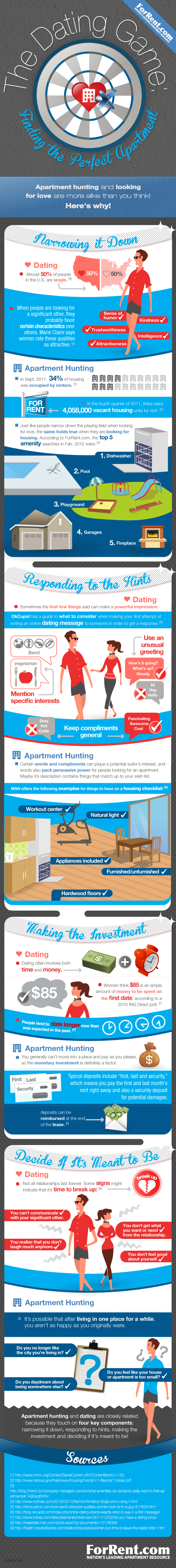 The Dating Game: Finding the Perfect Apartment