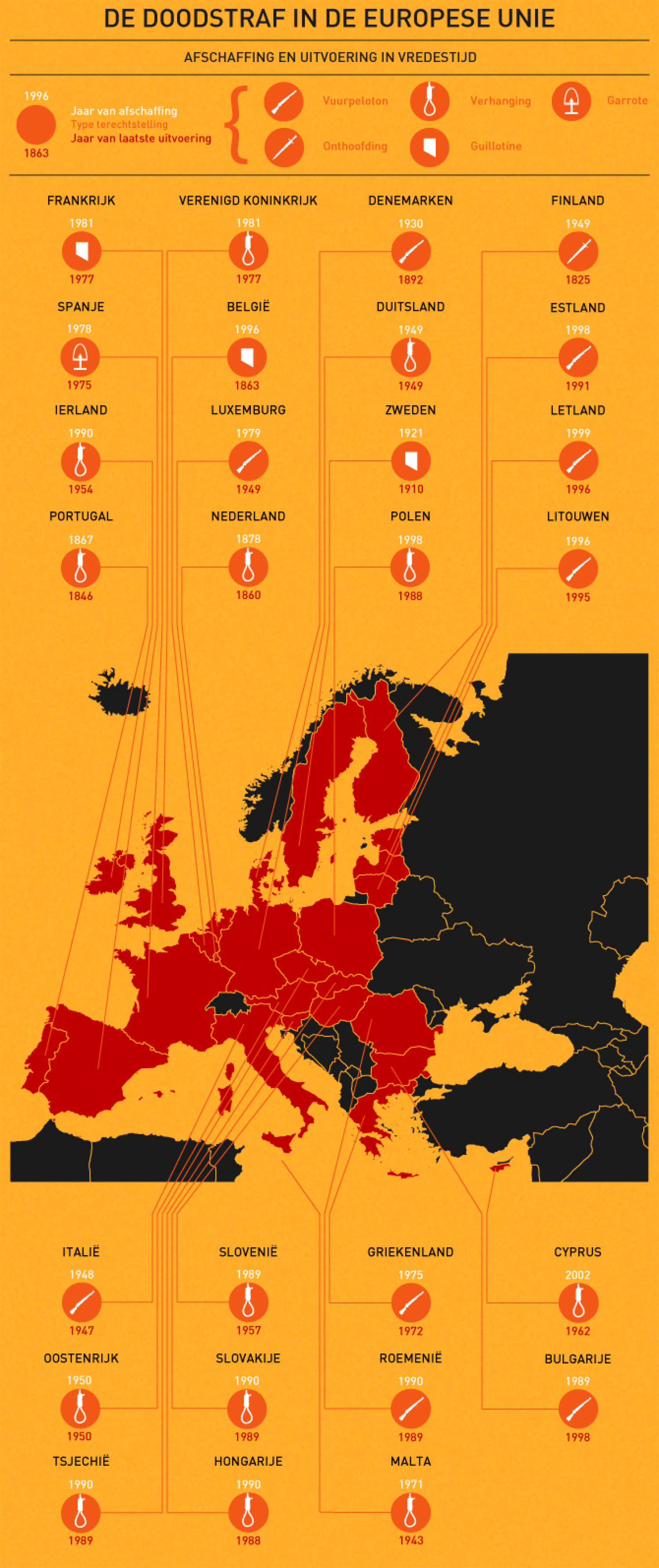 The death penalty in Europe Infographic