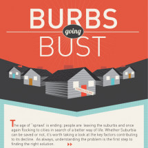 The Decline of Suburbia Infographic