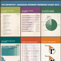The Definitive* Canadian Internet Reference Guide 2012 Infographic