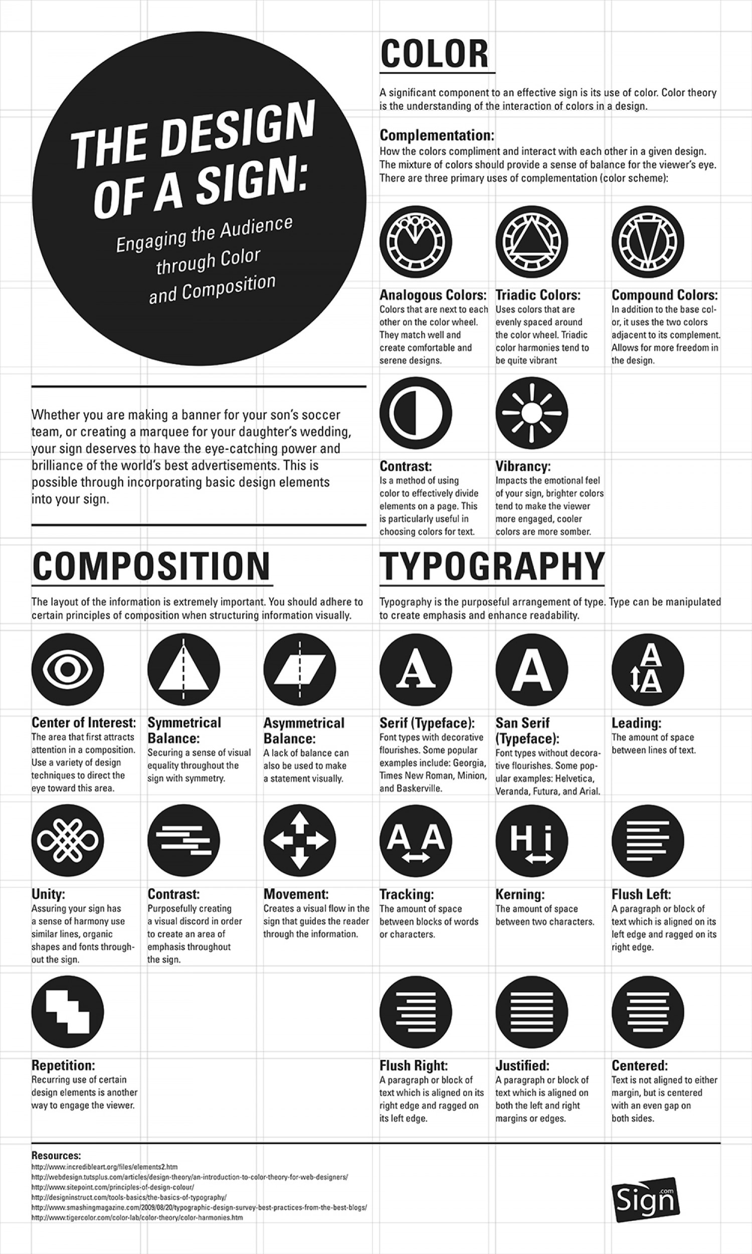 Infographic - The Elements Of Sign Design