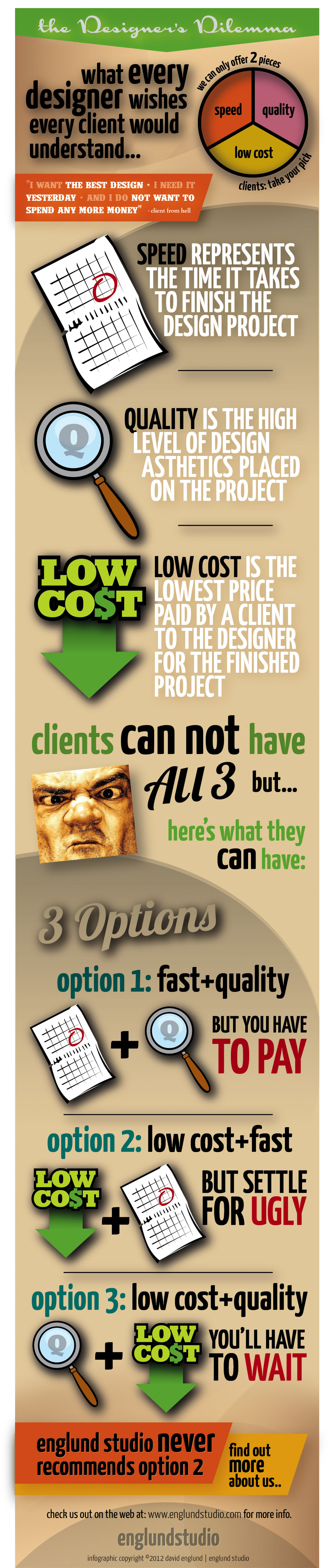 The Designers Dilemma Infographic