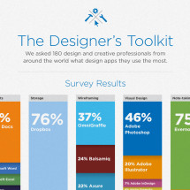 The Designer's Toolkit Infographic