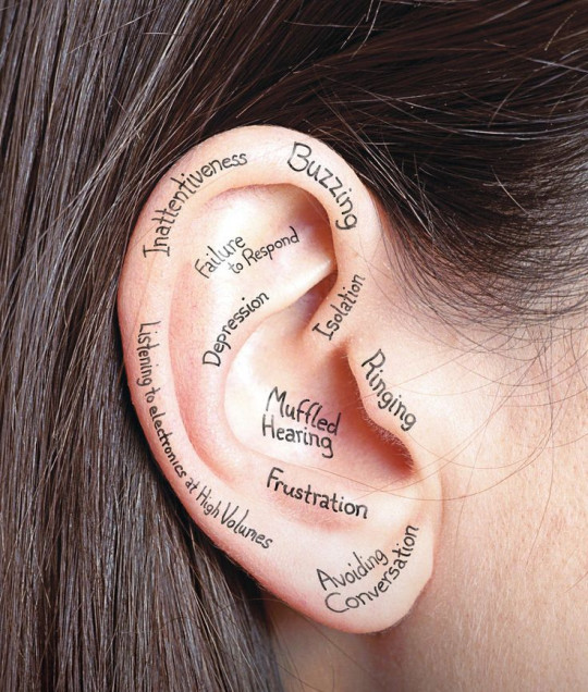 The Different Ear And Hearing Problems