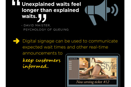 The Digital Signage Difference Maker Infographic