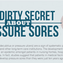The Dirty Secret About Pressure Sores: An Infographic Infographic