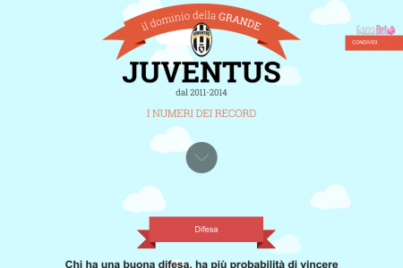 The Domain of the Great Juventus Infographic