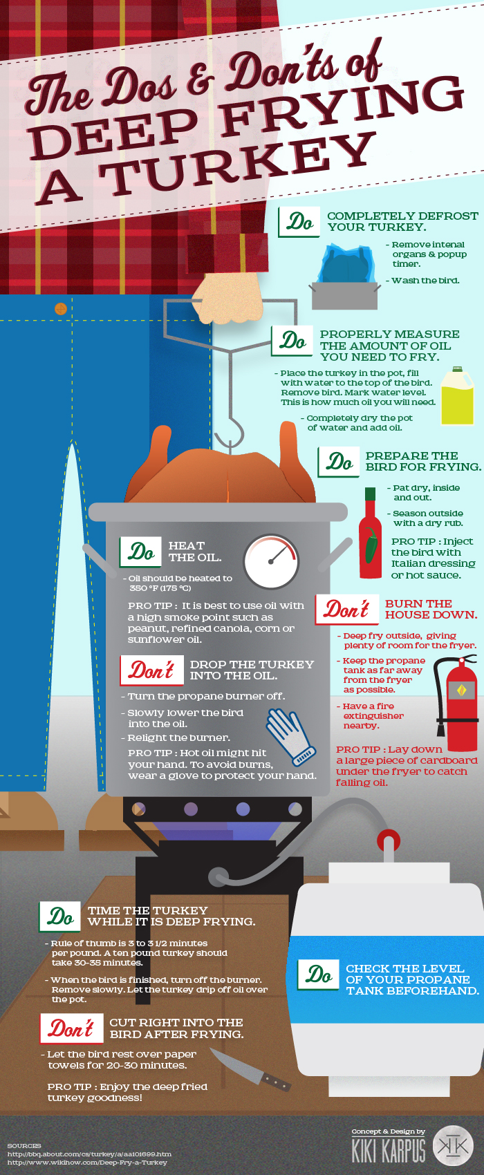Infographic: The Dos And Don'ts Of Deep Frying A Turkey